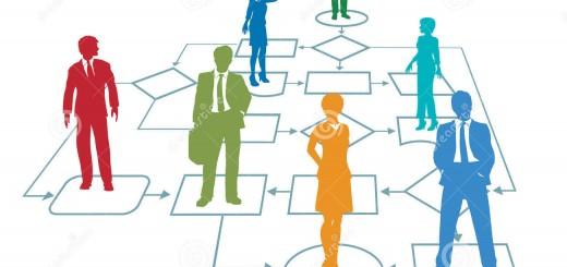 gestão de processo de importacao 520x245 - Gestão de Processos de Importação